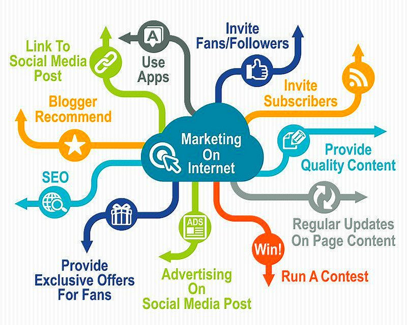 #Marketing on Internet: Create Quality Content, Use #SocialMedia &amp; #Apps,  Analyze-Optimize + Most Important: Be Creative &amp; Love Your Users! <br>http://pic.twitter.com/RMYSym8tJ1