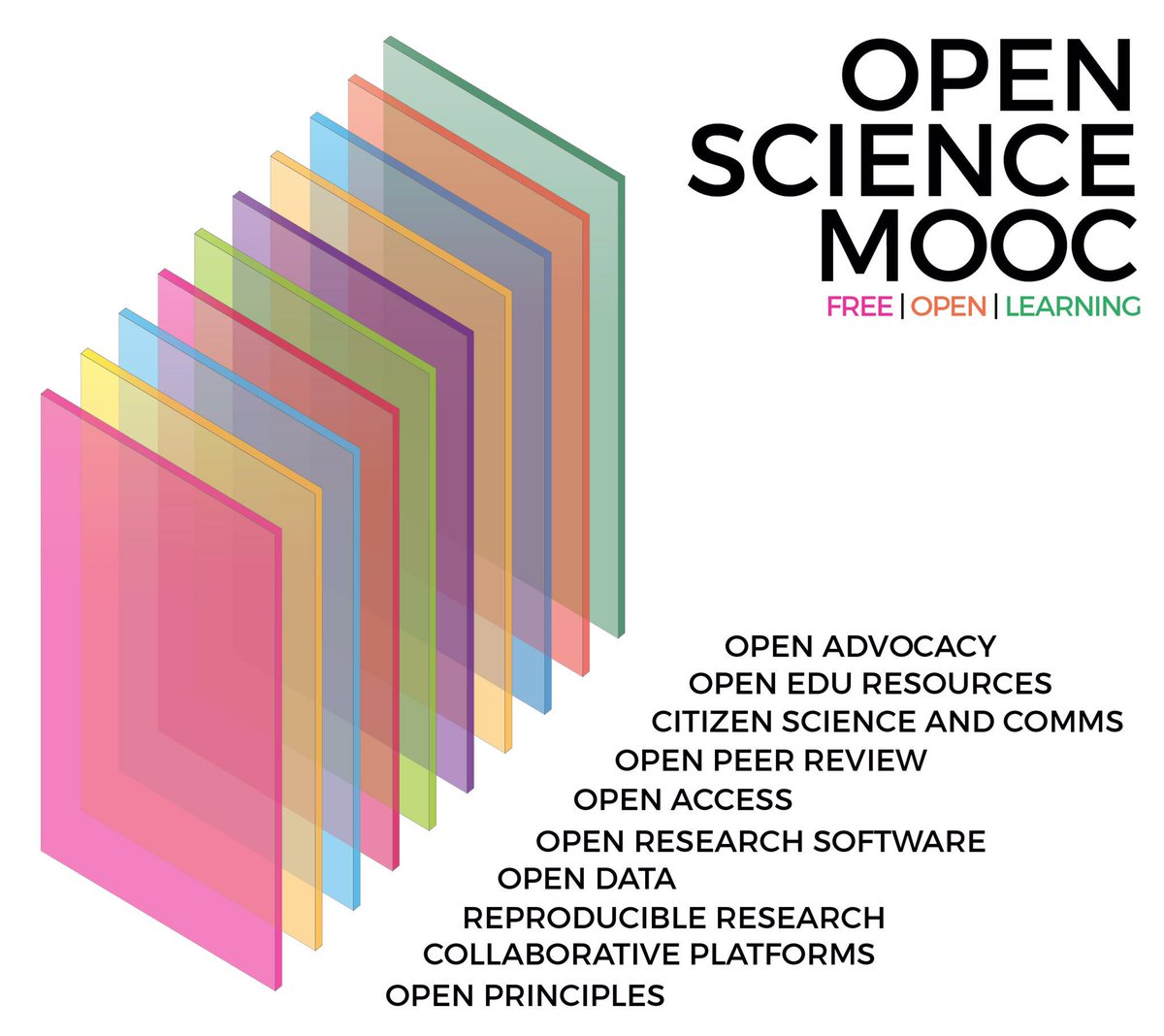 The proposed structure for our #openscience MOOC is here. What else would you like to see included?  http:// fossilsandshit.com/badassery/open -science-mooc/ &nbsp; …  <br>http://pic.twitter.com/VVd6JfEKs1