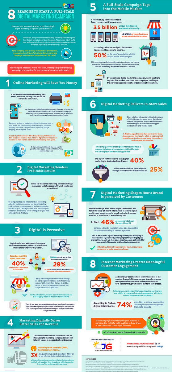 8 Reasons to Start a Full-Scale Digital #Marketing Campaign [Infographic]  #DigitalMarketing #Sales #Branding <br>http://pic.twitter.com/ab5zwulVtU