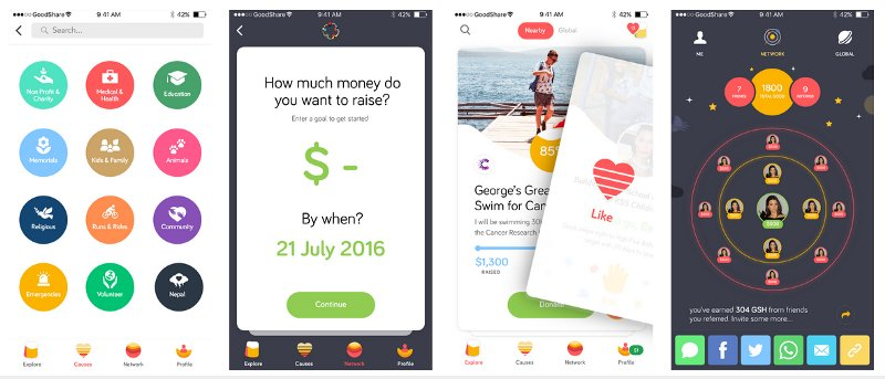 GoodShare is a new mobile giving project launching on Waves.  http:// ow.ly/WV5E30cNdKn  &nbsp;   #goodshare #nonprofit #wavesplatform #crypto<br>http://pic.twitter.com/XMKzxWQs4n