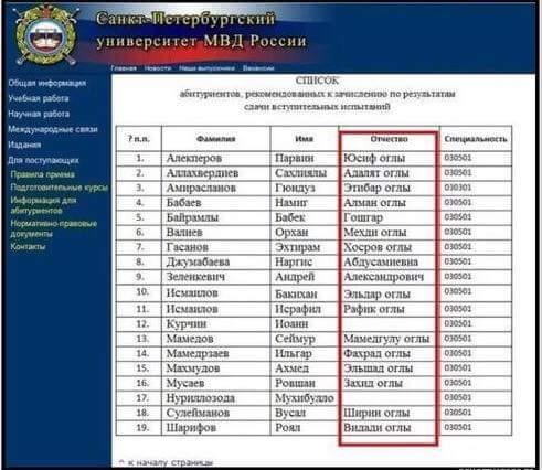 Лгпу приказ о зачислении 2017