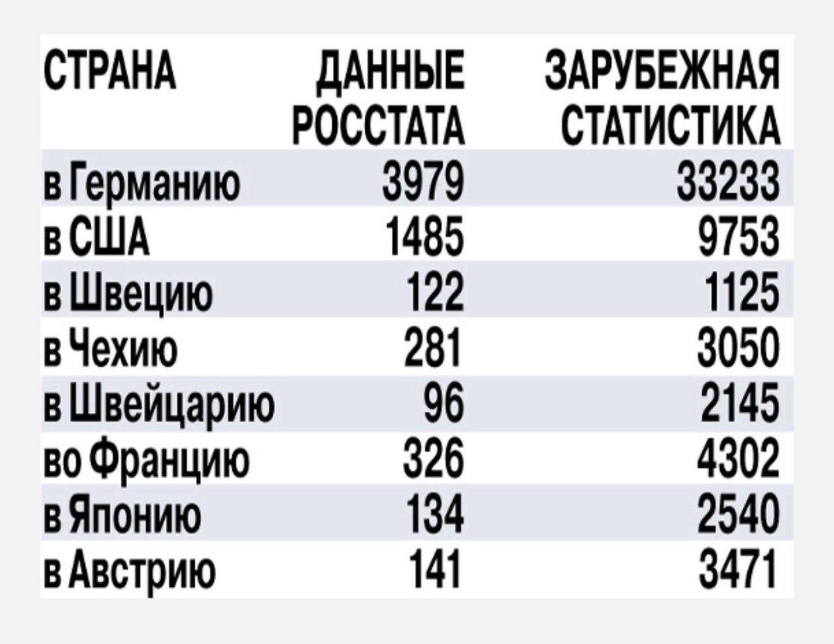 """""""У нас в каждой школе в Забайкальском крае есть столы для опущенных и общак"""", - помощник председателя СК России Комиссаров - Цензор.НЕТ 5870"""