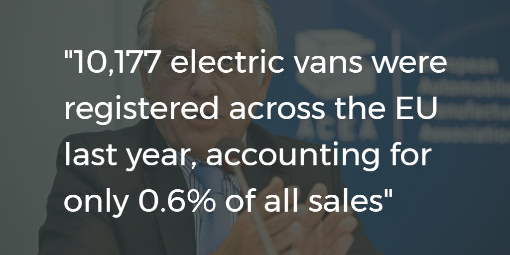&quot;10,177 electric #vans were registered across the EU last year, accounting for only 0.6% of all sales&quot; | LEARN MORE:  http://www. acea.be/news/article/m essage-from-the-secretary-general-may-2017 &nbsp; … <br>http://pic.twitter.com/86ro2WYAzw