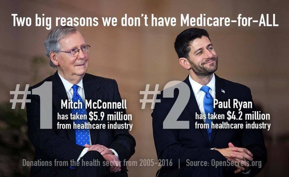 #IReadSomewhereThat the 2 big reasons we don&#39;t have #Medicare-for-All are the $6M #MitchMcConnell took &amp; $5M #PaulRyan took from #HCLobbyist <br>http://pic.twitter.com/5nkkriYPOq