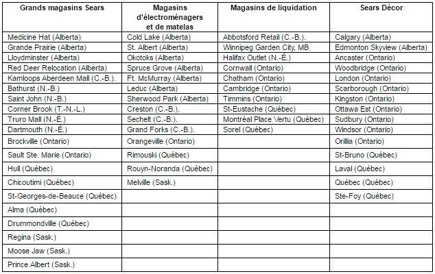 Voici la liste des magasins Sears dont la fermeture est prévue. Détail...