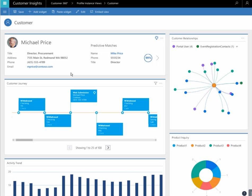 See Predictive Match right inside Customer Inisghts @MSFTDynamics365  #MSDyn365 https://t.co/SSM3sxnrDo