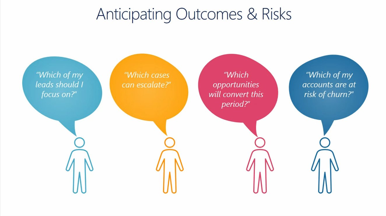 Predictive Scoring: Anticapting Outcomes and Risks @MSFTDynamics365  #MSDyn365 https://t.co/r6DXYpsAal