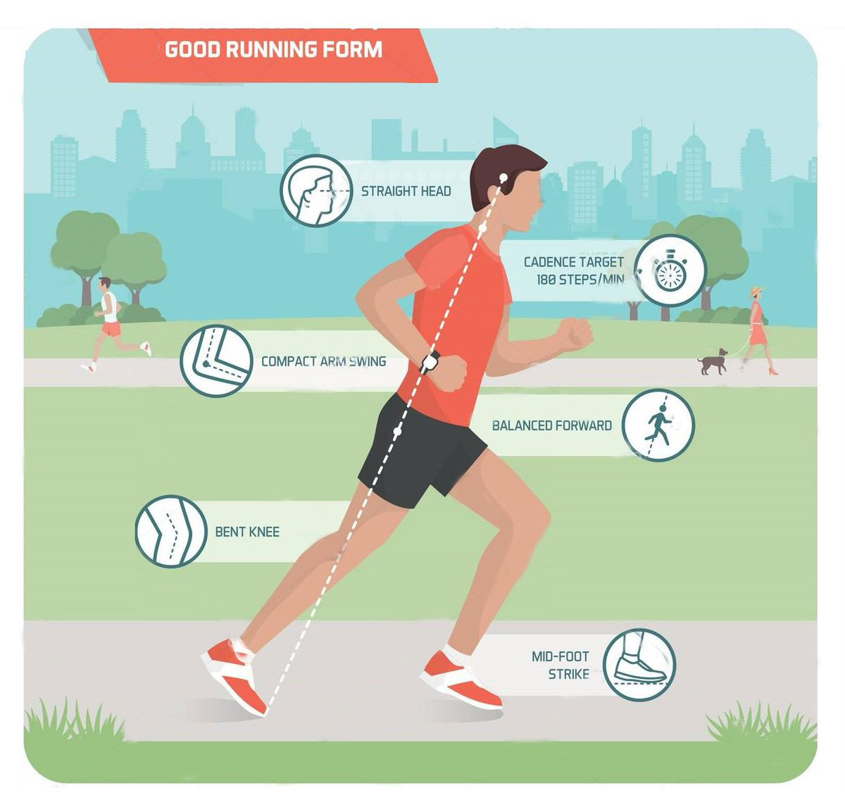 For Good running  http:// mdubmedical.com  &nbsp;   #Running #Runner #Run #Runners #Athletics #Athlete #MDUB<br>http://pic.twitter.com/7VzddM9bxk