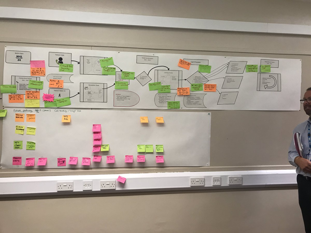High level map  @NHSLanarkshire @NHS24 @Scotambservice local teams and public involvement #transformation #primarycare<br>http://pic.twitter.com/uxRWw4TmUK