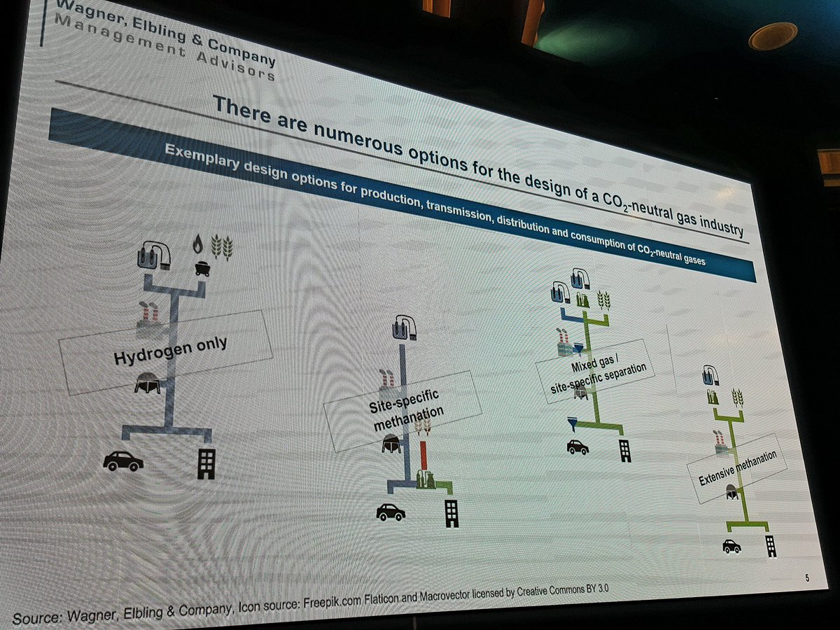 A reasonable industry transformation, a credible blueprint for #CO2 neutral #gas industry! #hydrogen #methanation #GIEPrague2017<br>http://pic.twitter.com/nJy3oXqQFn
