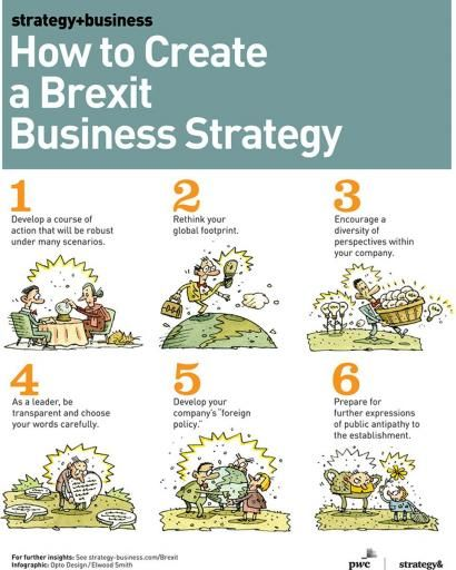 How to build a post-Brexit #BusinessStrategy  http:// buff.ly/2rU4kHZ  &nbsp;   via @forbes<br>http://pic.twitter.com/1sCwcbX2MM