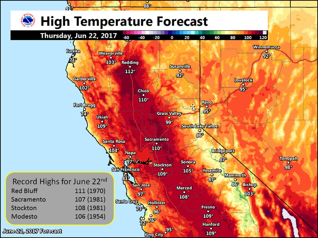 Daily record high temperatures expected to be broken again today across interior #NorCal as the #heatwave continues... #CAwx