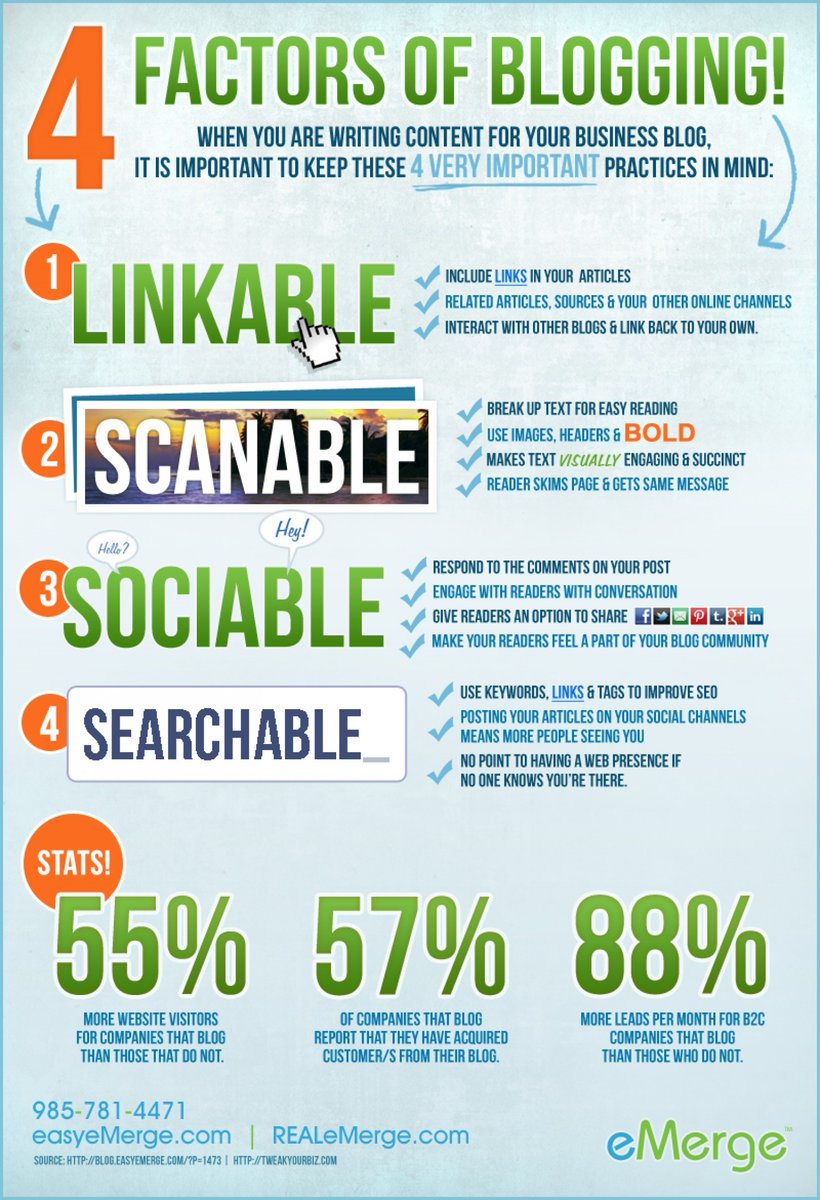 4 Factors Of #Blogging [infographic] #contentmarketing #inboundmarketing #defstar5 #seo #smm #makeyourownlane #smallbiz #growthhacking<br>http://pic.twitter.com/WqlldIXPpP