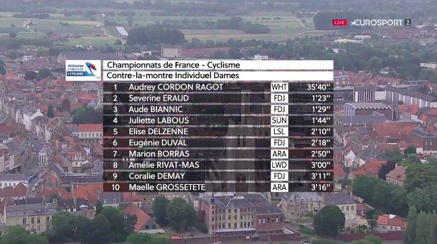 She&#39;s done it! @AudreyCORDON is the French TT champion for the third straight year! #ChampionDeFrance <br>http://pic.twitter.com/ArTFvOFWdE