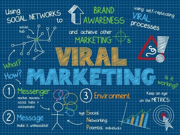 How to #Generate Viral #Content with Just One Click: =➤  http:// bit.ly/2liJ5rS  &nbsp;    #startup #entrepreneur #GrowthHacking  #makeyourownlane #rt<br>http://pic.twitter.com/XmYZZPCWWE