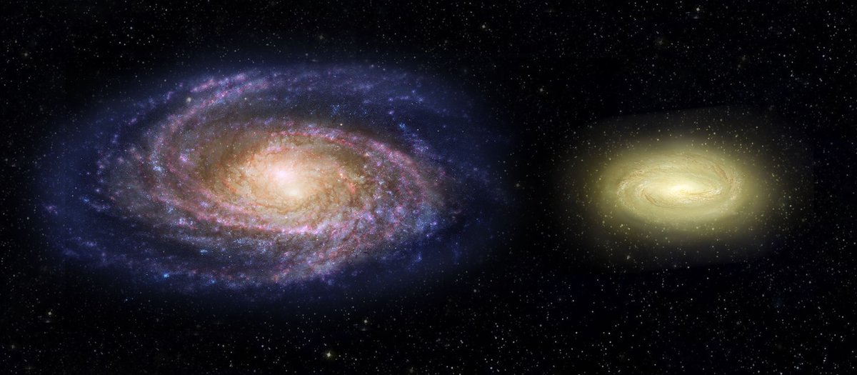 A distant dead galaxy seen by @HubbleTelescope mystifies astronomers #FlashPhysics https://t.co/Dp8OIOOLil