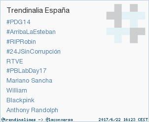 #ArribaLaEsteban acaba de convertirse en TT ocupando la 2ª posición en...