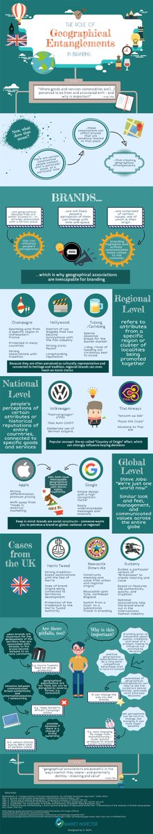 Where in the World Is Your #Brand From, and Why Does It Matter?  #B2B #branding #defstar5 #makeyourownlane #Mpgvip  https://www. marketingprofs.com/chirp/2017/322 66/where-in-the-world-is-your-brand-from-and-why-does-it-matter-infographic &nbsp; … <br>http://pic.twitter.com/yUjXnYhY6D