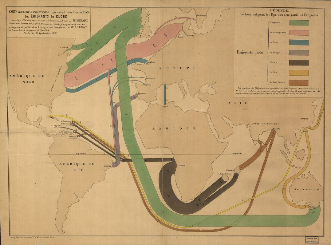 This map by the famous Charles Minard shows immigration patterns in 1858! (en français) #primarysource  https://t.co/MsARwowrsm https://t.co/uIEyzZs6rw