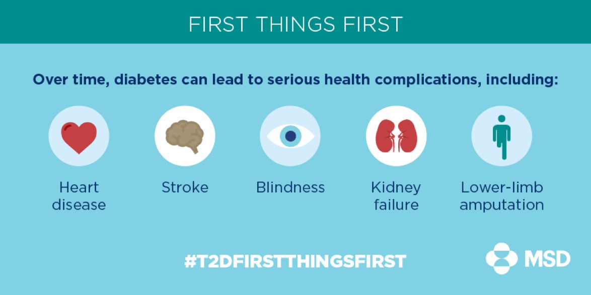 #Diabetes can lead to serious health complications over time. #T2DFirstThingsFirst #msdukdiabetes  http:// ow.ly/Vgxb30cNMwy  &nbsp;  <br>http://pic.twitter.com/h8kI0QG8j0