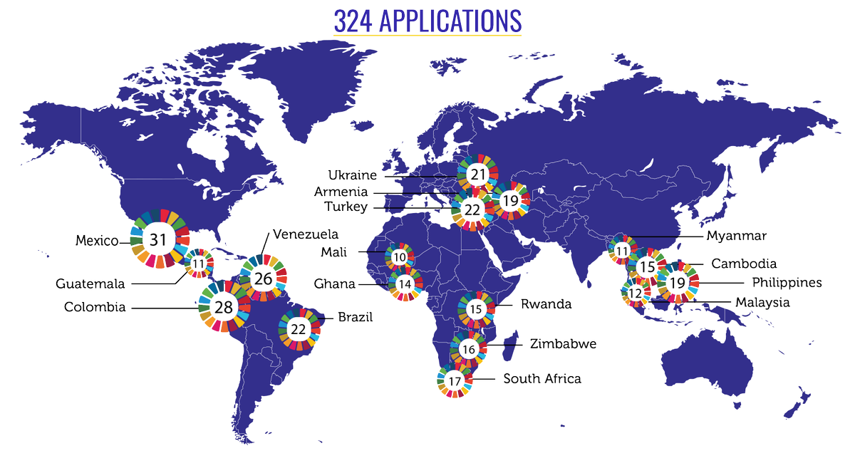 Curious where our applicants come from? Check out our applications map! Next up, national pitching events #futureofbusiness #undp #impacthub<br>http://pic.twitter.com/y3FtWwza08