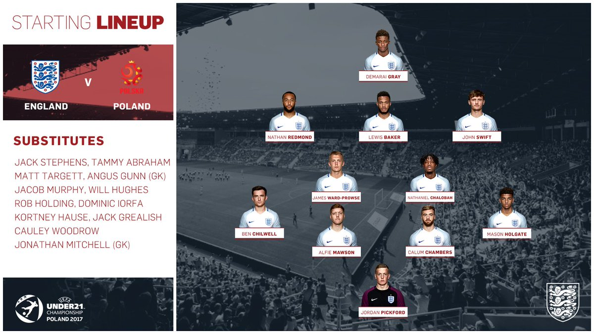 The teams are in! Is this the side that fires the #YoungLions into the...