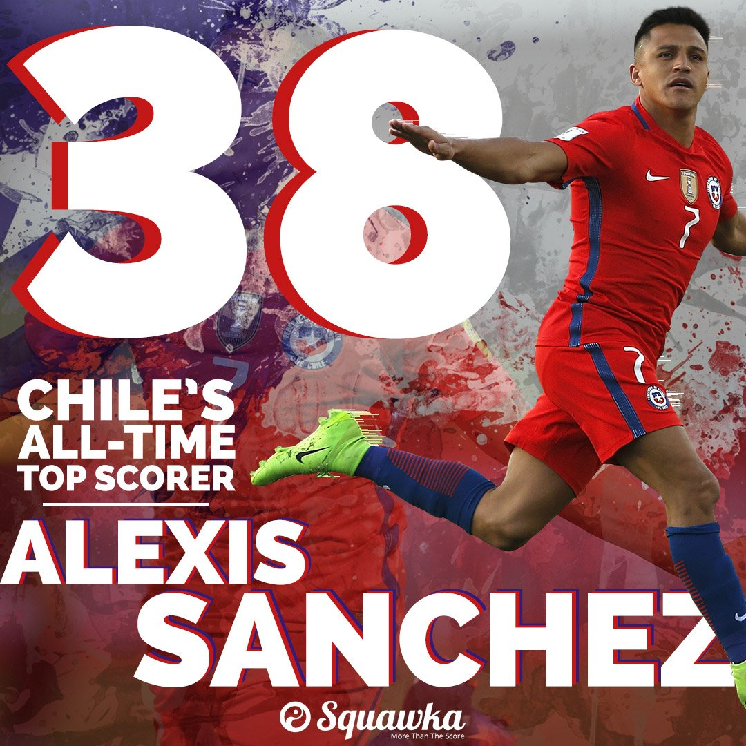 Alexis Sanchez has now scored more goals for Chile (38) than any other player in the country's history.  El Niño Maravilla. 🇨🇱