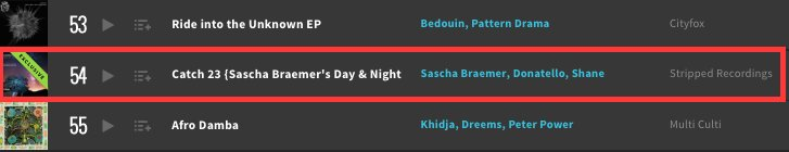 #54 @beatport Top 100 #DeepHouse Releases.  Donatello, @shaneblackshaw &quot;Catch 23&quot; @saschabraemer Rmxs  Buy here:  http:// bit.ly/2sTSdaF  &nbsp;  <br>http://pic.twitter.com/cEOL9cVO5V