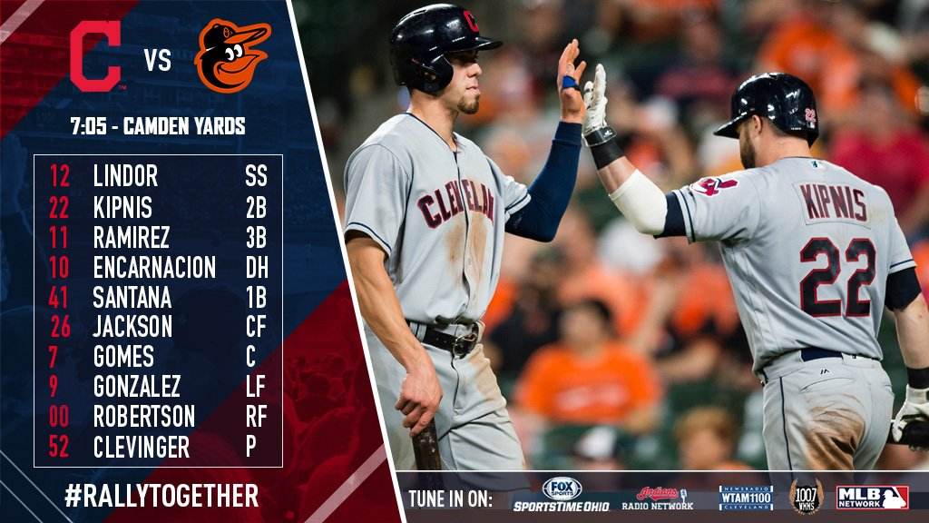Looking to end the road trip strong tonight in Baltimore. #RallyTogether