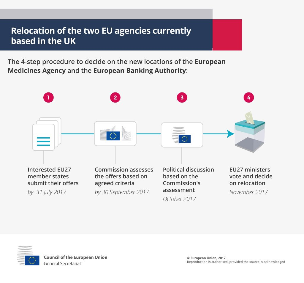 The Council of the European Union agreed on the extension of sanctions against Russia 06/17/2015 67