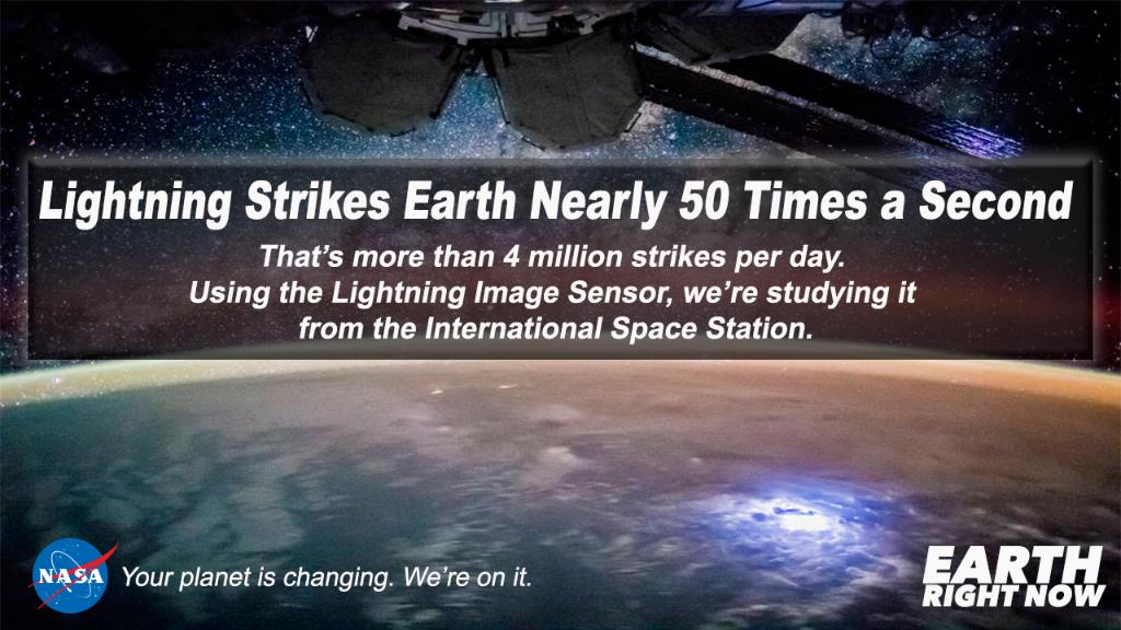 50 times a second! That's how many lightning strikes occur on Earth and we're studying it @Space_Station with our Lightning Image Sensor.