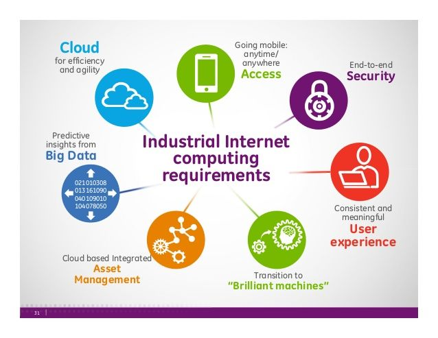 What are the #Industrial #Internet #computing requirements? #Industry40 #IoT #IIoT #Cloud #Security #BigData #AI #UX<br>http://pic.twitter.com/A6veUeEaKV