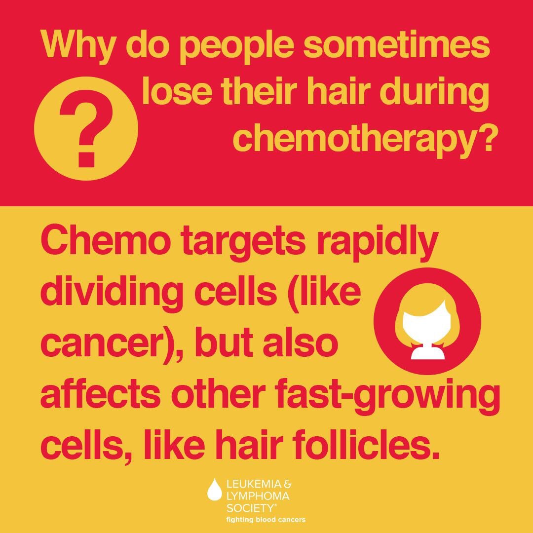 Ever wondered about the answer to this common question? #chemo #Someda...