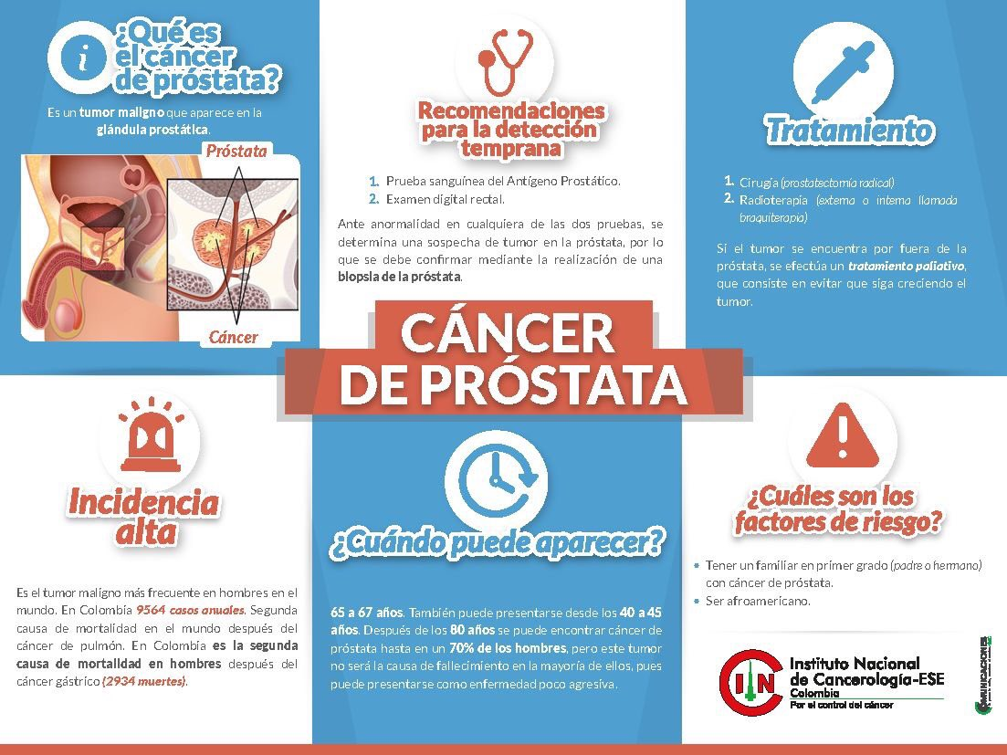 la mayoría de los hombres mueren de cáncer de próstata