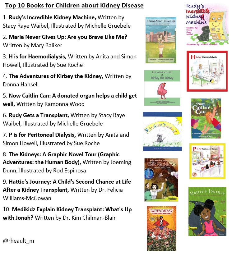 Michelle Rheault On Twitter Looking For Books For Children To