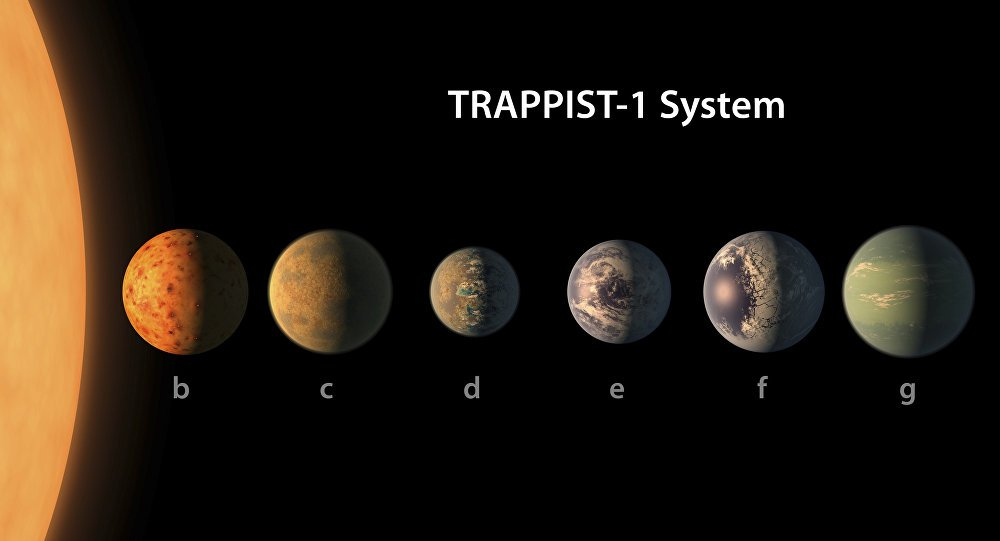 Secrets of #TRAPPIST1 system: Astronomers reveal #planets similar to #Earth https://t.co/2aZALDf1vy #space