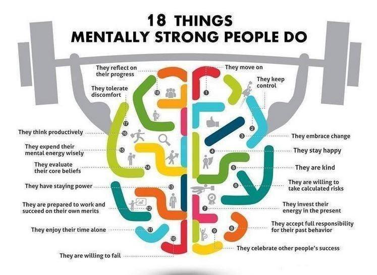 RT @2morrowknight: '18 Things Mentally Strong People Do'.  #motivation...
