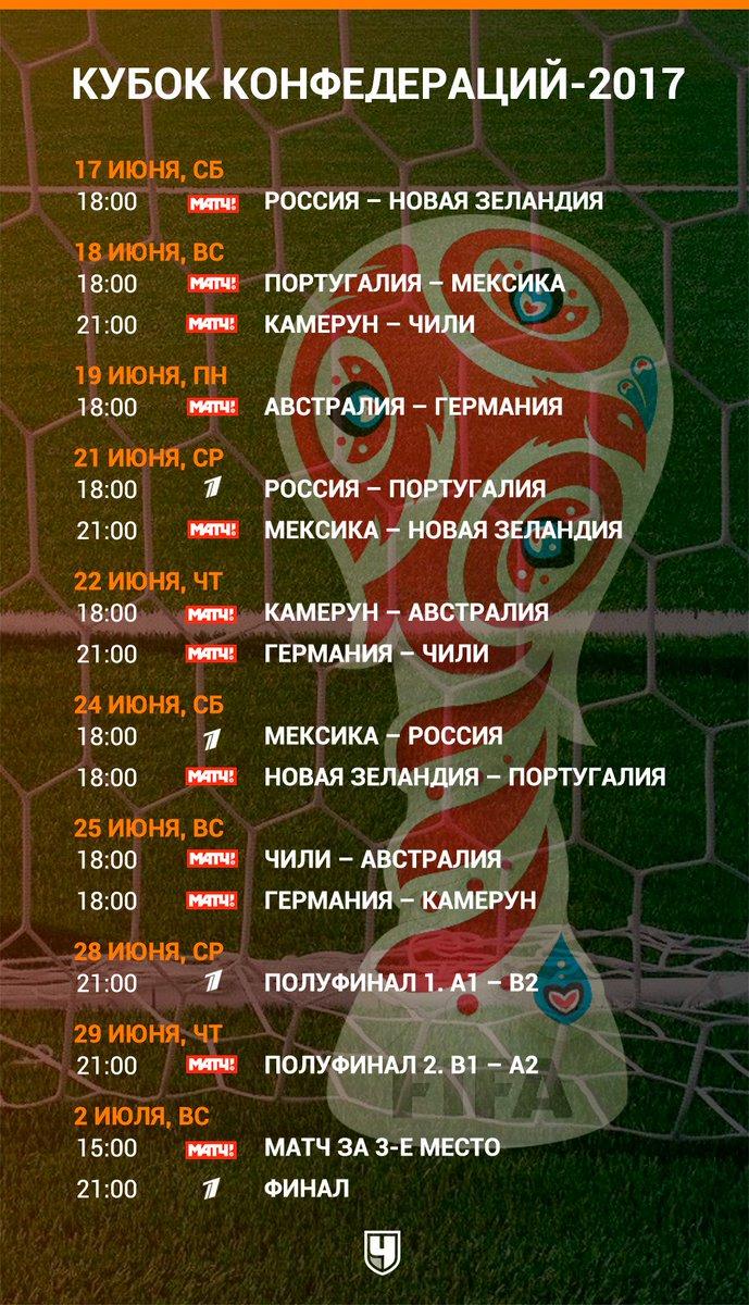 девушку все резултати кубка канфедераци 2017 Росси
