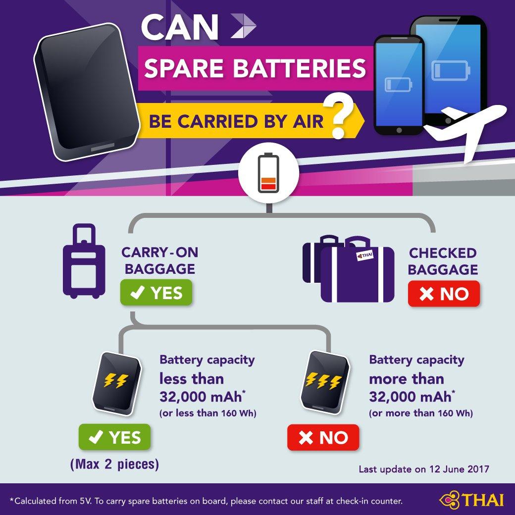 25 wh battery mah
