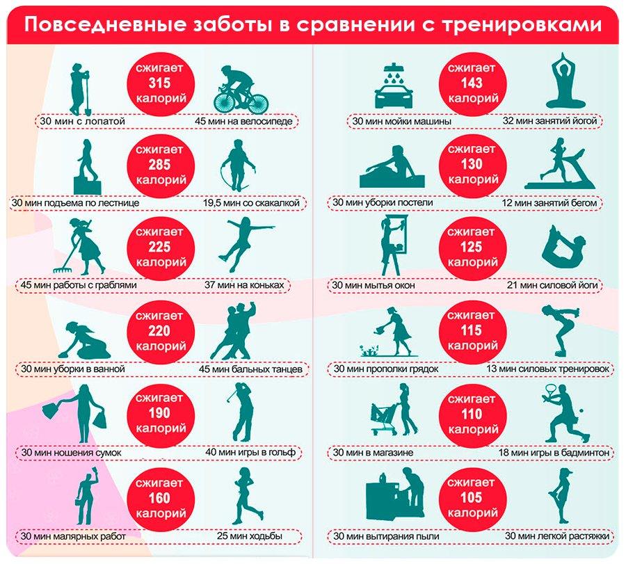 Каким Спорт Заняться Чтобы Сбросить Вес. Тренировки для похудения.