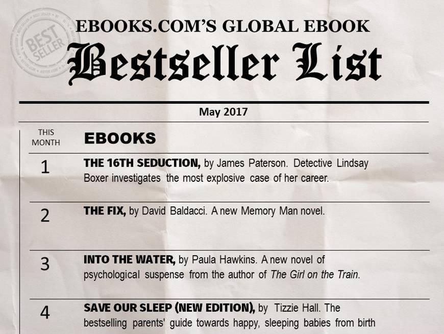 Ebooks On Twitter Httpst5jno2mzkils Global Ebook