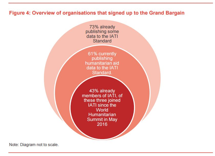 an overview of organisational commitment