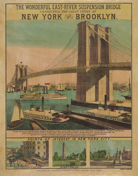 Today in History: Roebling & the Brooklyn Bridge - learn with #primarysources https://t.co/reOoW1G0md #tlchat #sschat #scichat #edchat #STEM https://t.co/AFfQsbn57U