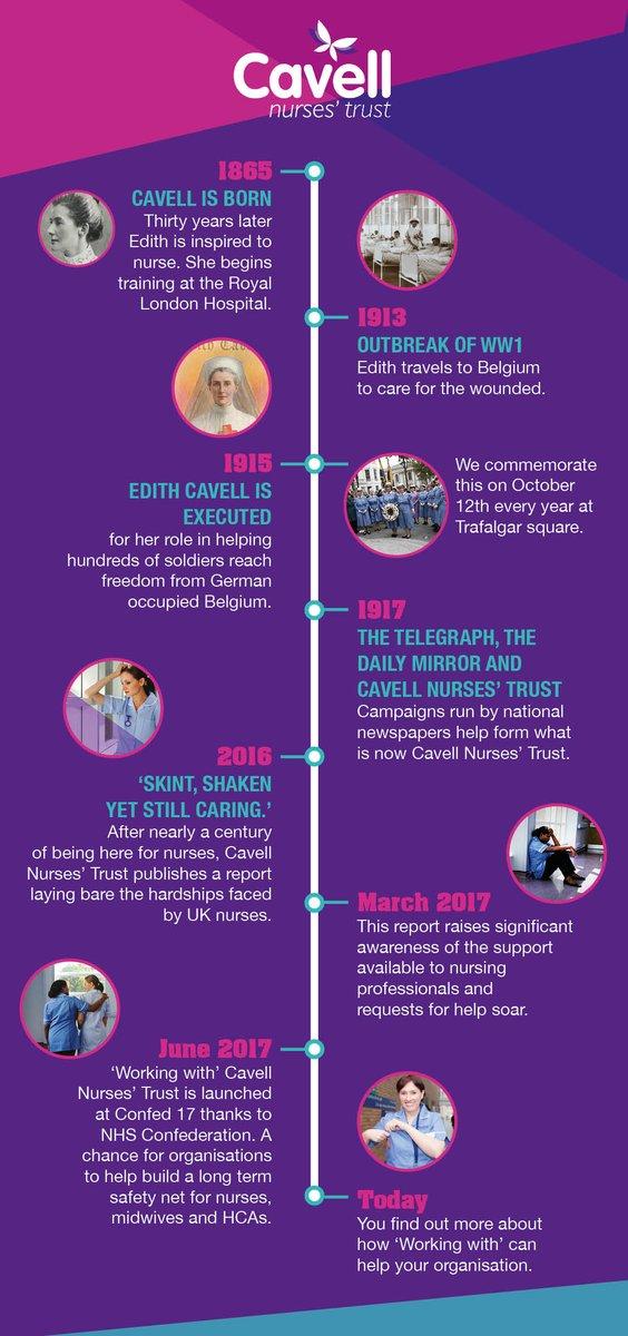 Cavell Nurses' Trust on Twitter: