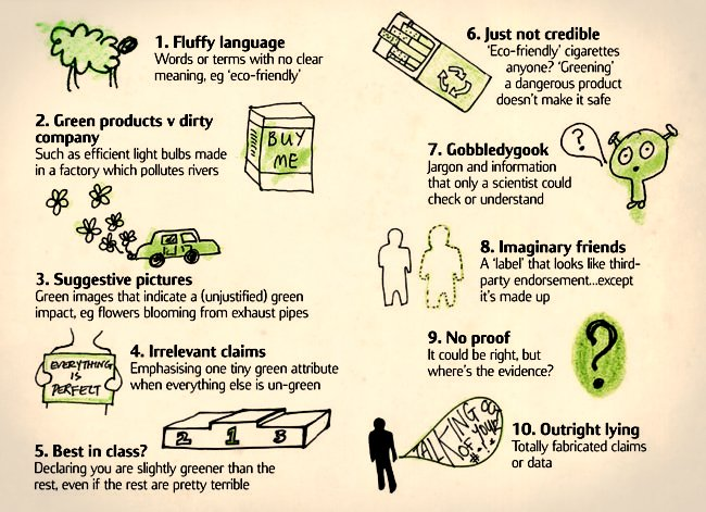 So what exactly is #greenwashing? Here's a handy summary of the 7 sins...