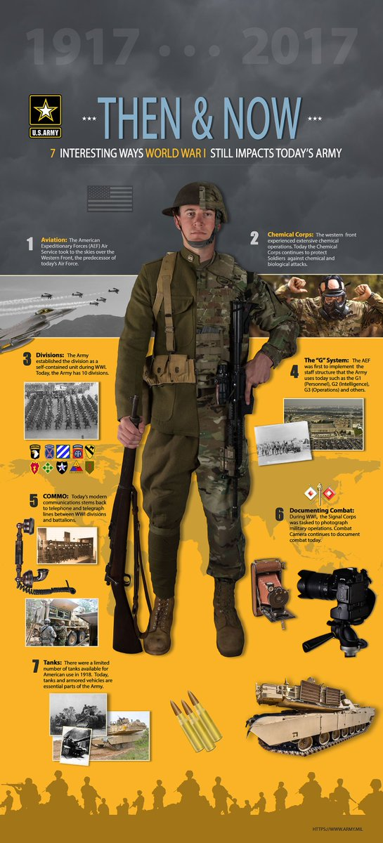 7 interesting ways that #WWI still impacts today's #USArmy.  #ArmyBDay