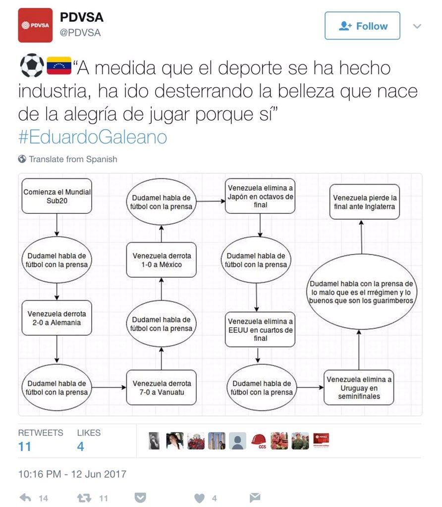 Sería una pena @PDVSA que alguien guardara pantallazo del tuit tan vergonzoso que hicieron https://t.co/EutupDDzK1