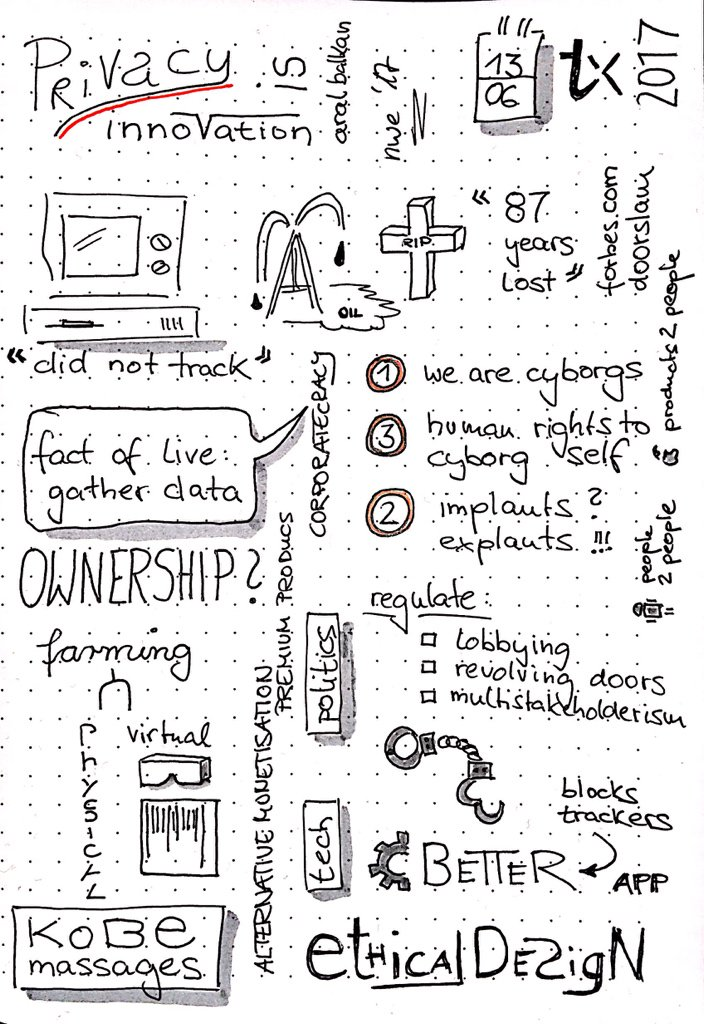 Privacy is innovation by @aral at #tamediatx as #sketchnotes https://t.co/wxYwPNNIiw