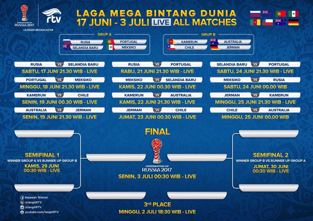 Jadwal Siaran Langsung Piala Konfederasi 2017