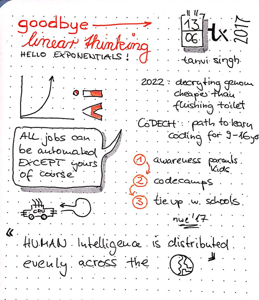 Goodbye linear thinking by Tanvi Singh at #tamediatx as #sketchnotes https://t.co/Icm7fh7531